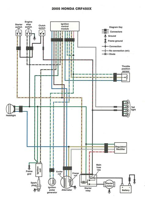 Dan Motorcycle Wiring Diagrams