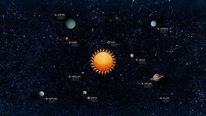 Solar System Planets Outer Space - Pics about space