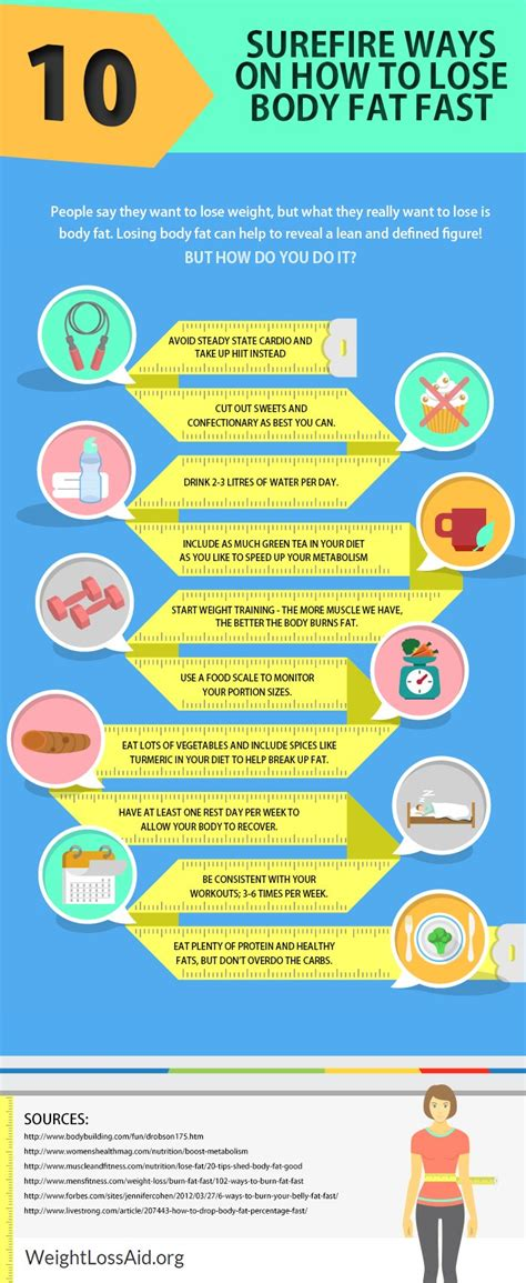 effective ways  lose weight fast infographic