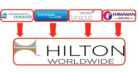 """Hilton Announces New Upscale """"tapestry Collection"""" Brand"""