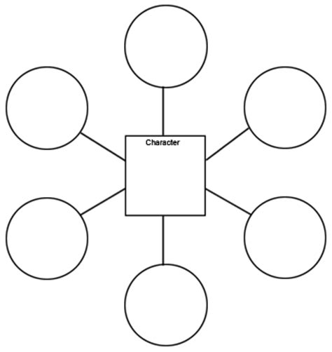 three bubble graphic organizer template project 3 character mapping lesson plan pharrawood s blog