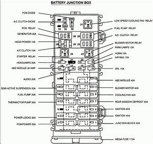 1998 Mercury Sable Fuse Box Diagram