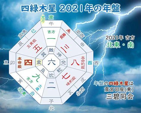 四緑 木星 2021