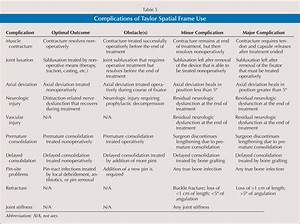 Occupational Therapy Frames Of Reference Chart Pediatric And Adolescent Applications Of The Taylor