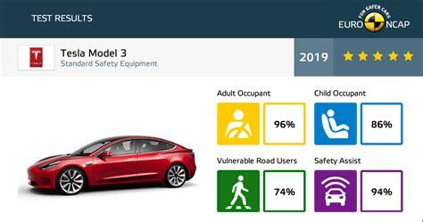 Download Tesla 3 Crash Rating Pictures