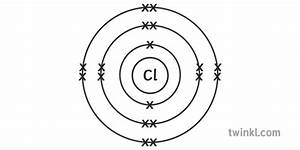 Chlorine Electron Structure Science Chemistry Atomic