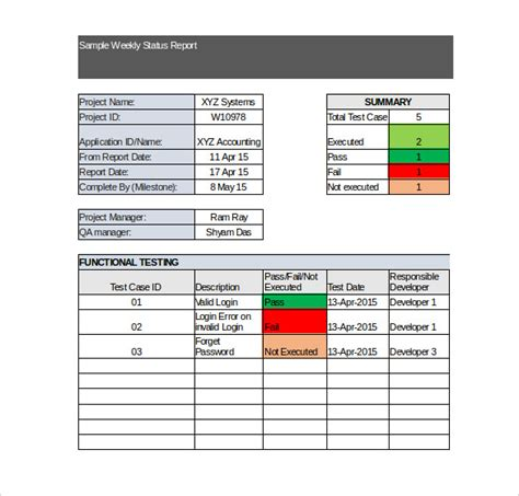 weekly status report template   word documents