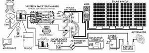Outback Power Fx2012mt 2000 Watt 12v Mobile  Marine Inverter
