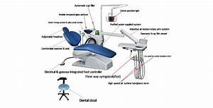 The Ultimate Guide To Buy Dental Chair  10 Chapters