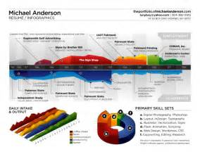 are visual resumes a idea 16 infographic resumes a visual trend about infographics and data visualization cool