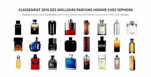 parfum femme classement