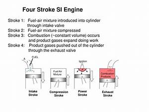 Ppt - Four Stroke Si Engine Powerpoint Presentation