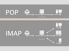 Diferencias entre un correo POP e IMAP , ¿Qué tiene que