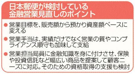 かんぽ 生命 西日本 新聞