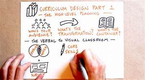 Curriculum Design Part 1  The High-level Planning