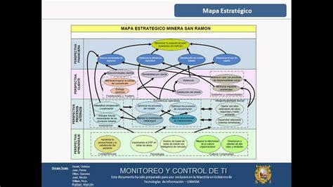 mapa estrategico de minera san ramon youtube