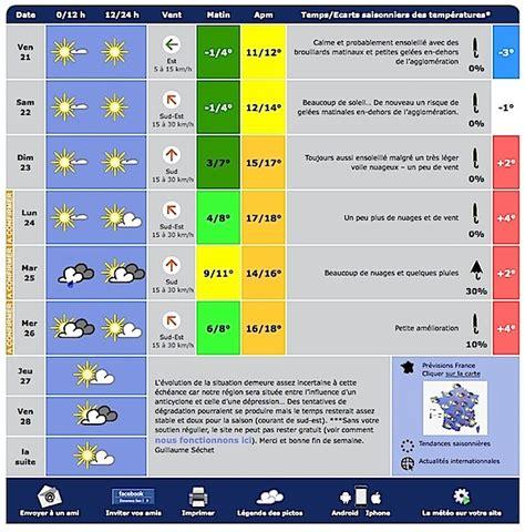 meteo assise italie 12 jours 28 images la m 233 t 233 o des prochains jours sur la c 244 te