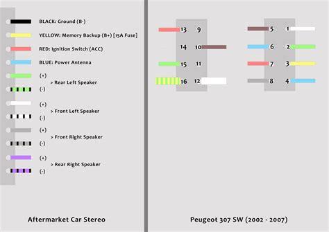 307 sw 2007 rd4 radio wiring diagram 187 peugeot 307 forum 187 peugeot central