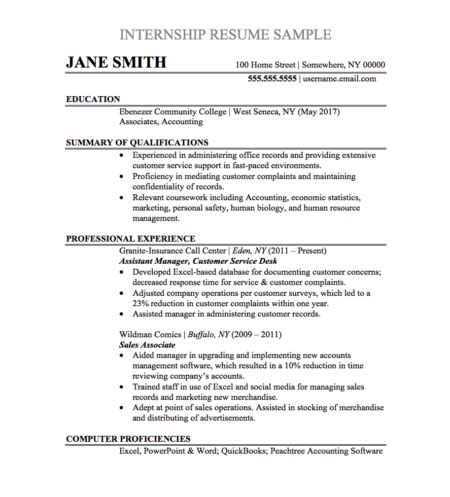 Biology Internship Resume by Resume Sles And Templates Chegg Careermatch