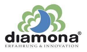 Test Matratzen 2016 : diamona matratzen test 2016 testsieger im vergleich ~ Orissabook.com Haus und Dekorationen