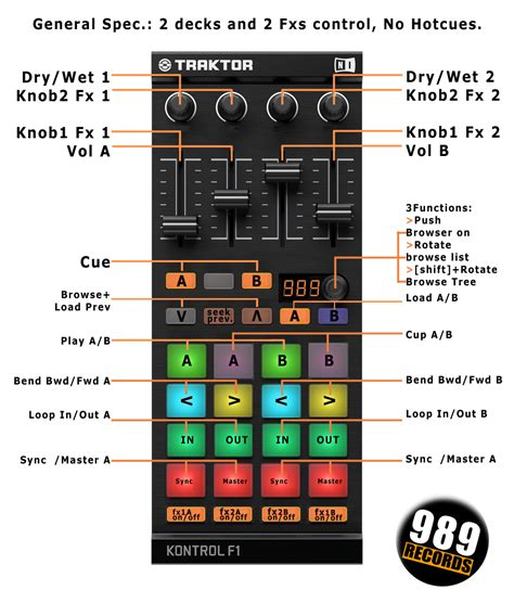 Traktor Remix Decks Keyboard Mapping by These Are The Dj Controllers You Want When Space Is