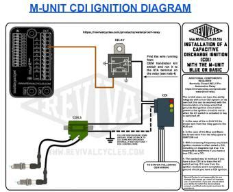 1986 Honda Cb450sc Wiring Diagram by Ignition Diagnosis For Cb Cm 400 450 And Cb450sc Manual