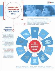 The Student Role In Formative Assessment  A Practitioner U0026 39 S