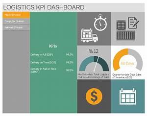 Logistics Performance Dashboard