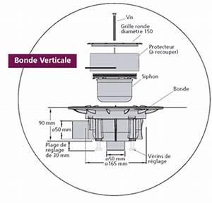 Installer Bonde Douche : comment raccorder une bonde de douche ~ Zukunftsfamilie.com Idées de Décoration