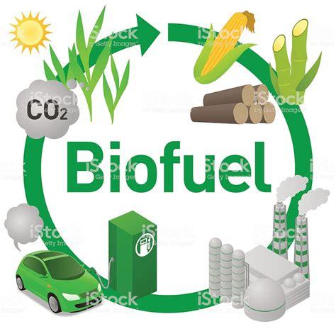 Biofuel Engine Diagram by Biofuel Cycle Biomass Ethanol Diagram Illustration
