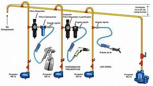Shop Air Compressor Piping Diagram - Bing Images Garage