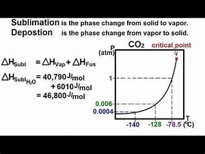Chemistry - Liquids and Solids (57 of 59) Phase Change ...