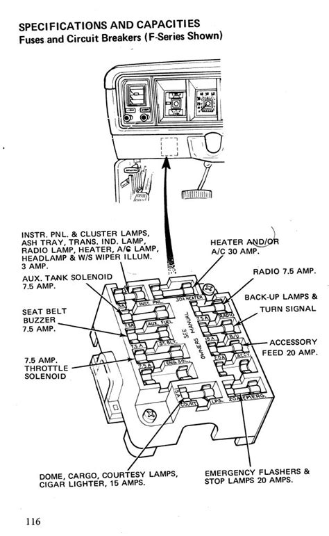 1985 Ford Ranger Fuse Box Location by Image Result For Fuse Box 78 Ford F150 Fuse Box Top