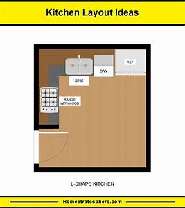 10 Kitchen Layouts  U0026 6 Dimension Diagrams  2020