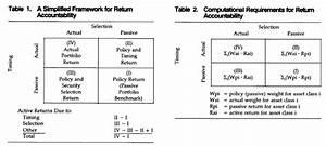 Rendite Fonds Berechnen : richtiges benchmarking leichtgemacht fonds und fondsdepot wertpapier forum ~ Themetempest.com Abrechnung