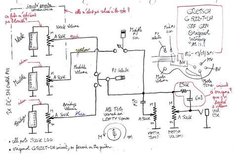gretsch wiring diagram roc grp org