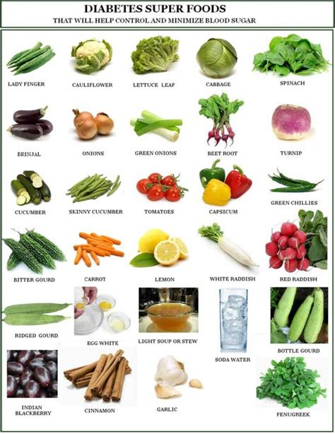 tehseen abidis blog nutrition  diabetes