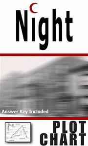 1000  Images About Teaching Night By Elie Wiesel On