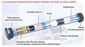 Moteur Volet Roulant Somfy Radio : moteur pour volets roulants ~ Dailycaller-alerts.com Idées de Décoration