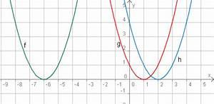 Normalparabel Berechnen : aufgaben normalparabel nach rechts links verschieben ~ Themetempest.com Abrechnung