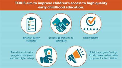 study finds progress  challenges  developing tiered
