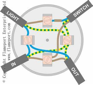 Lighting Junction Box  New Colours