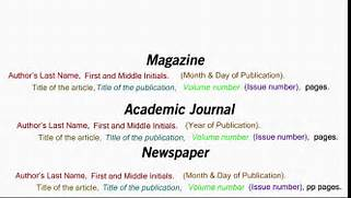 Apa Reference Page Example Journal Article How To Cite An Article In APA Style YouTube