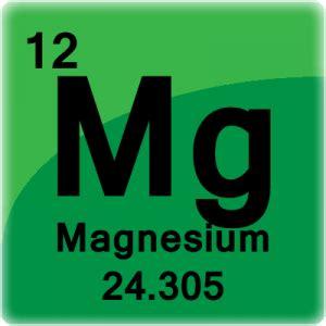 magnesium periodic table magnesium facts