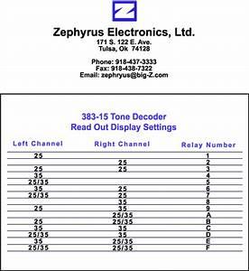 Zephyrus - 383