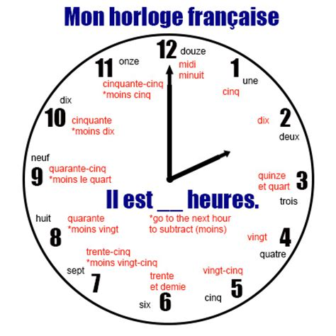 pin time worksheet french on pinterest