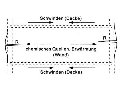 Risse Zwischen Decke Und Wand Ausbessern by Risse Zwischen Wand Und Decke Reparieren Dachgescho Risse