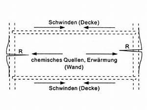 Risse Zwischen Wand Und Decke Reparieren : schwachstellen in au enw nden mauerwerk bausch den ~ Lizthompson.info Haus und Dekorationen