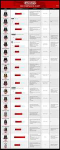 Jim Dunlop Wah Pedal Comparison Chart Check Here For