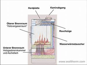Holzvergaser Selber Bauen : holzvergaserkessel shkwissen haustechnikdialog ~ Lizthompson.info Haus und Dekorationen